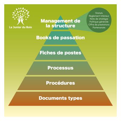 pyramide_qualite